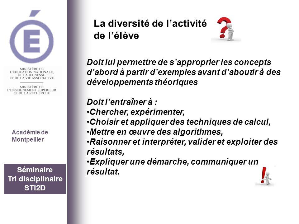 Séminaire Tri disciplinaire STI2D Académie de Montpellier Doit lui permettre de sapproprier les concepts dabord à partir dexemples avant daboutir à de