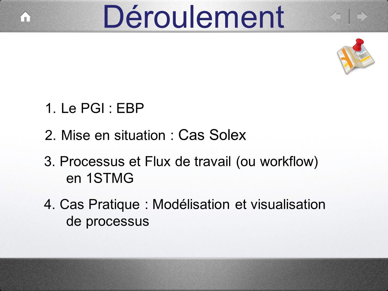 Déroulement 1. Le PGI : EBP 2. Mise en situation : Cas Solex 3. Processus et Flux de travail (ou workflow) en 1STMG 4. Cas Pratique : Modélisation et