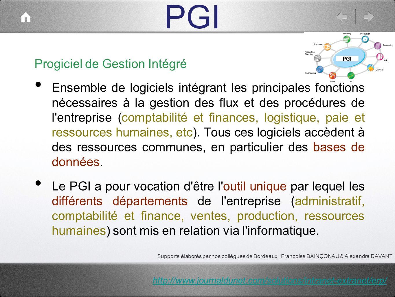 PGI Progiciel de Gestion Intégré Ensemble de logiciels intégrant les principales fonctions nécessaires à la gestion des flux et des procédures de l'en