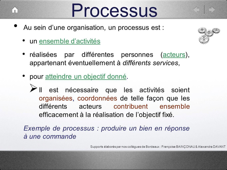 Processus Au sein dune organisation, un processus est : un ensemble dactivités réalisées par différentes personnes (acteurs), appartenant éventuelleme