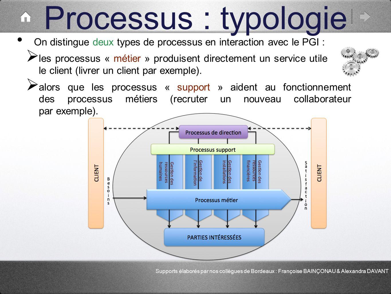Processus : typologie On distingue deux types de processus en interaction avec le PGI : l es processus « métier » produisent directement un service ut