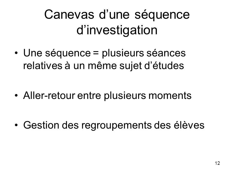 12 Canevas dune séquence dinvestigation Une séquence = plusieurs séances relatives à un même sujet détudes Aller-retour entre plusieurs moments Gestion des regroupements des élèves