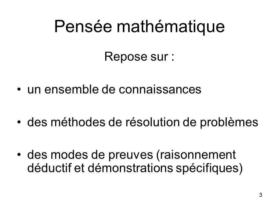 3 Pensée mathématique Repose sur : un ensemble de connaissances des méthodes de résolution de problèmes des modes de preuves (raisonnement déductif et démonstrations spécifiques)