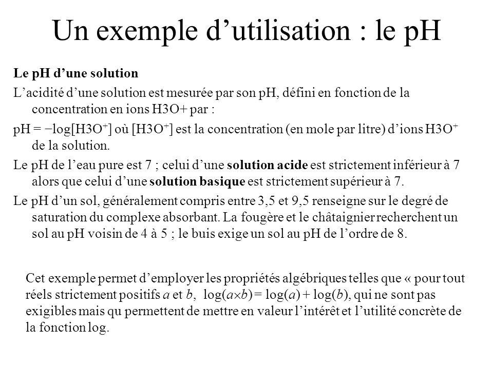 Un exemple dutilisation : le pH Le pH dune solution Lacidité dune solution est mesurée par son pH, défini en fonction de la concentration en ions H3O+