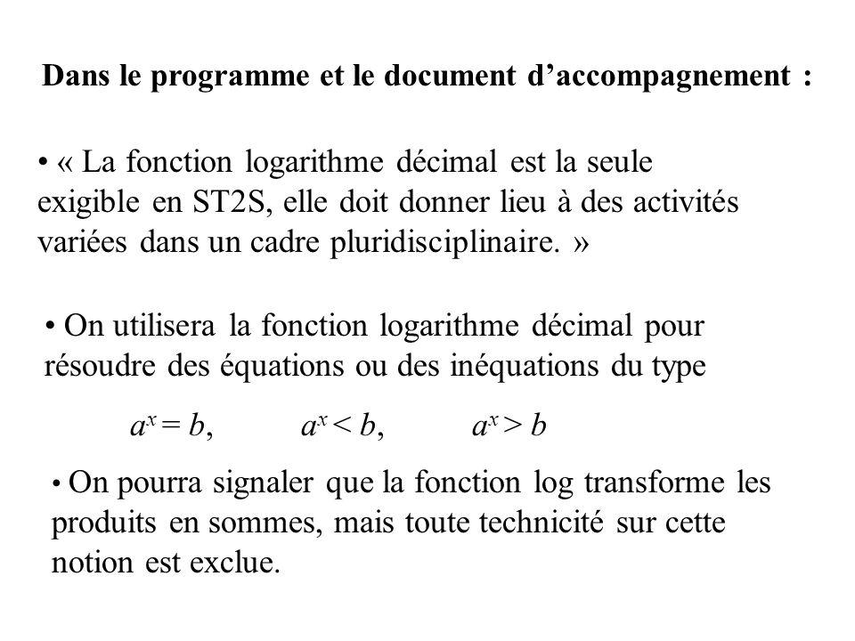 « La fonction logarithme décimal est la seule exigible en ST2S, elle doit donner lieu à des activités variées dans un cadre pluridisciplinaire. » On u