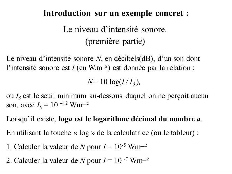 Introduction sur un exemple concret : Le niveau dintensité sonore. (première partie) Le niveau dintensité sonore N, en décibels(dB), dun son dont lint