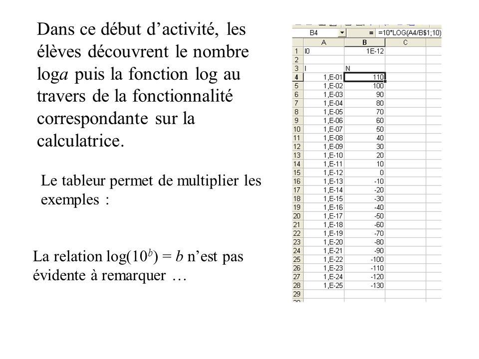 Dans ce début dactivité, les élèves découvrent le nombre loga puis la fonction log au travers de la fonctionnalité correspondante sur la calculatrice.