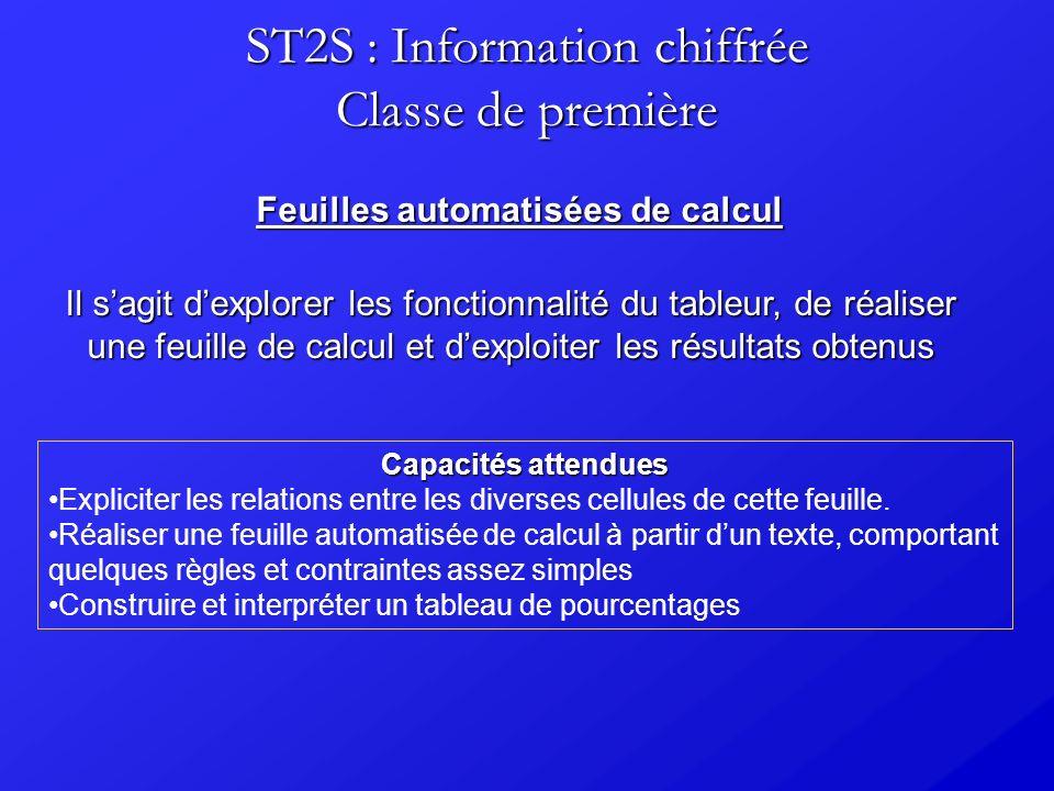 ST2S : Information chiffrée Classe de première Feuilles automatisées de calcul Il sagit dexplorer les fonctionnalité du tableur, de réaliser une feuil