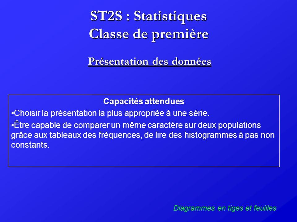 ST2S : Statistiques Classe de première Capacités attendues Choisir la présentation la plus appropriée à une série. Être capable de comparer un même ca