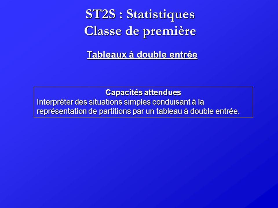 ST2S : Statistiques Classe de première Capacités attendues Interpréter des situations simples conduisant à la représentation de partitions par un tabl