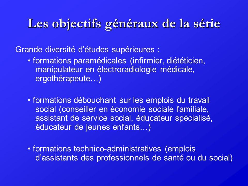 Les objectifs généraux de la série Grande diversité détudes supérieures : formations paramédicales (infirmier, diététicien, manipulateur en électrorad