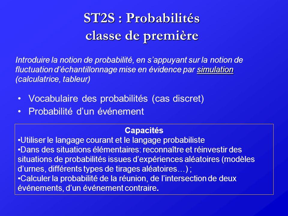 ST2S : Probabilités classe de première Vocabulaire des probabilités (cas discret) Probabilité dun événement Capacités Utiliser le langage courant et l