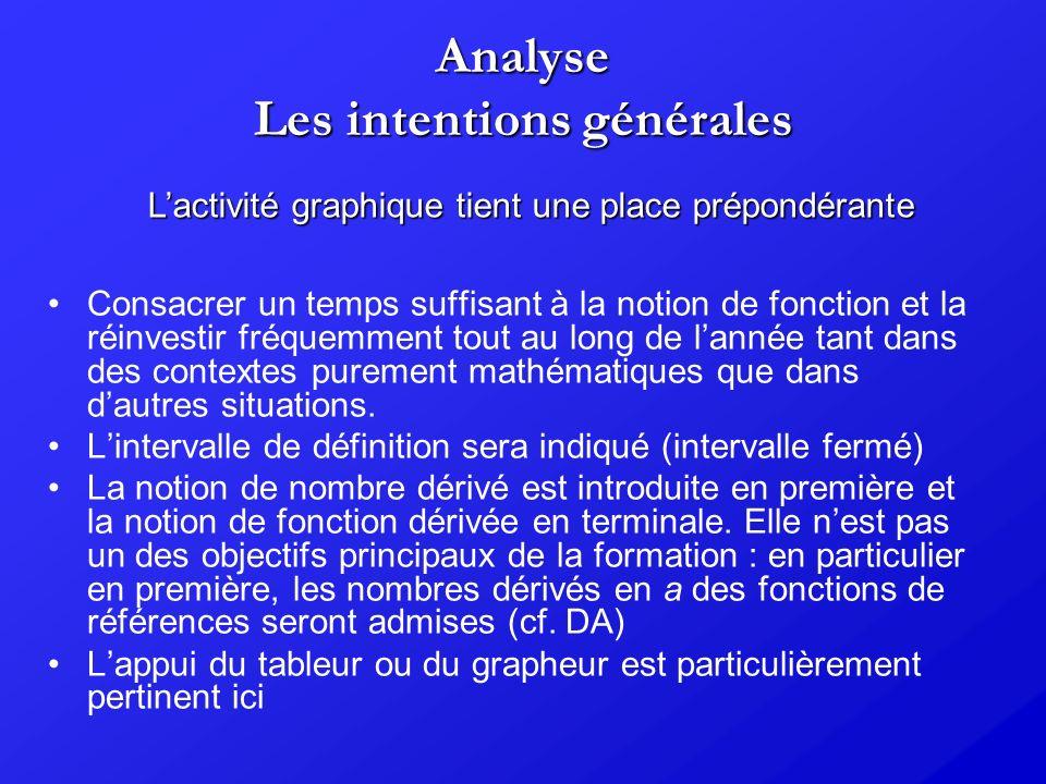 Analyse Les intentions générales Consacrer un temps suffisant à la notion de fonction et la réinvestir fréquemment tout au long de lannée tant dans de