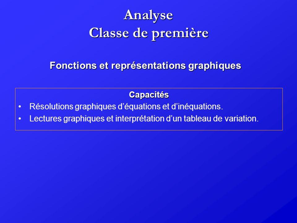 Analyse Classe de première Capacités Résolutions graphiques déquations et dinéquations. Lectures graphiques et interprétation dun tableau de variation