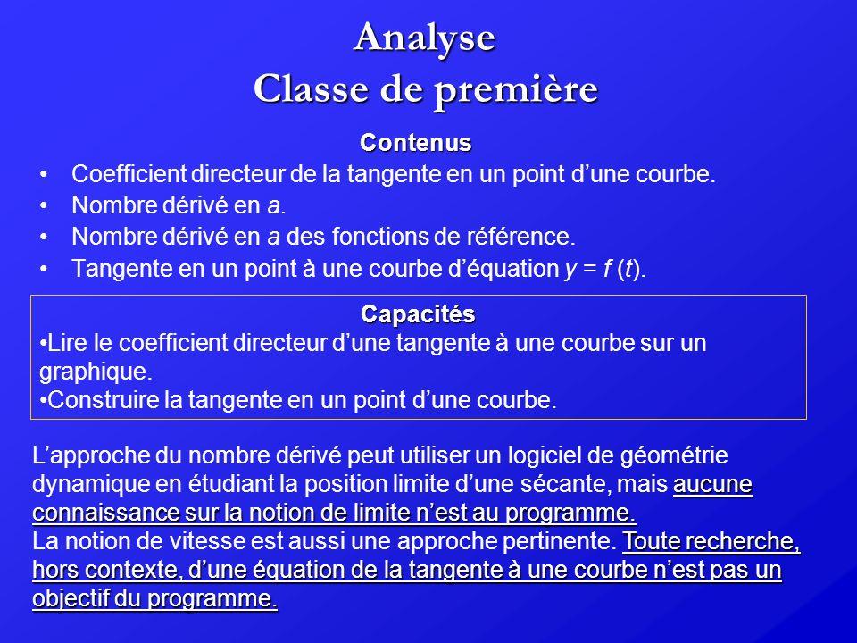 Analyse Classe de première Contenus Coefficient directeur de la tangente en un point dune courbe. Nombre dérivé en a. Nombre dérivé en a des fonctions