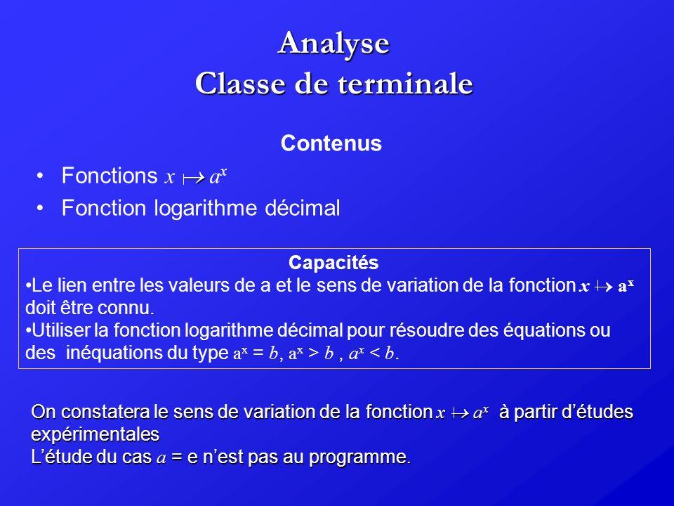 Analyse Classe de terminale Contenus Fonctions x a x Fonction logarithme décimal Capacités Le lien entre les valeurs de a et le sens de variation de l