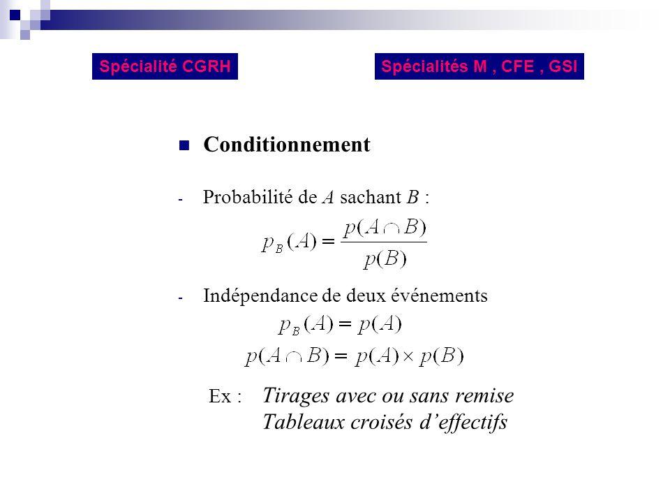 Conditionnement - Probabilité de A sachant B : - Indépendance de deux événements Ex : Tirages avec ou sans remise Tableaux croisés deffectifs Spéciali