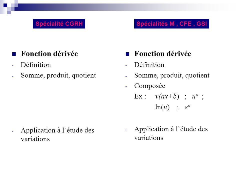 Fonction dérivée - Définition - Somme, produit, quotient - Composée Ex :v(ax+b) ; u n ; ln(u) ; e u - Application à létude des variations Fonction dérivée - Définition - Somme, produit, quotient - Application à létude des variations Spécialités M, CFE, GSISpécialité CGRH