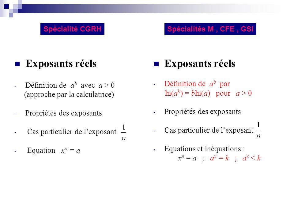 Exposants réels - Définition de a b par ln(a b ) = bln(a) pour a > 0 - Propriétés des exposants - Cas particulier de lexposant - Equations et inéquati