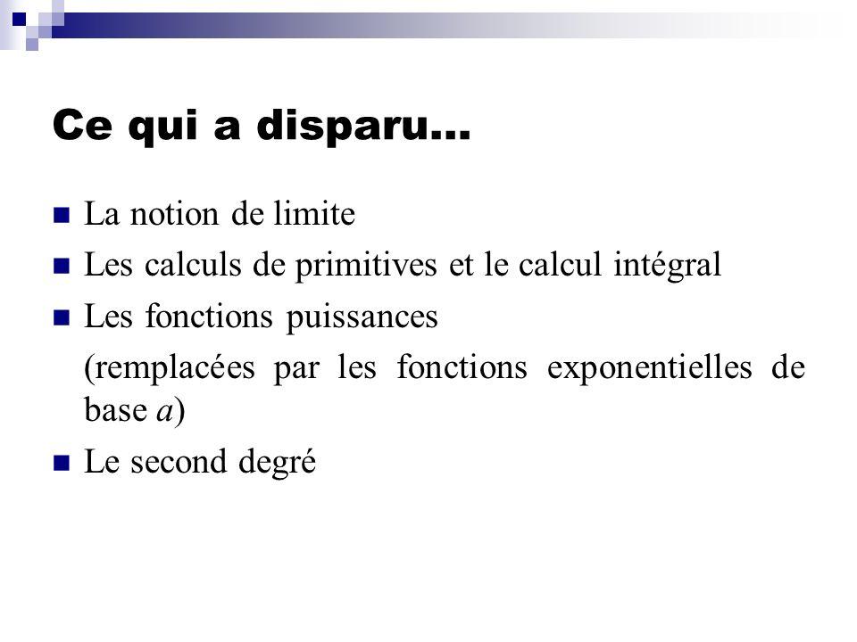 Ce qui a disparu… La notion de limite Les calculs de primitives et le calcul intégral Les fonctions puissances (remplacées par les fonctions exponenti