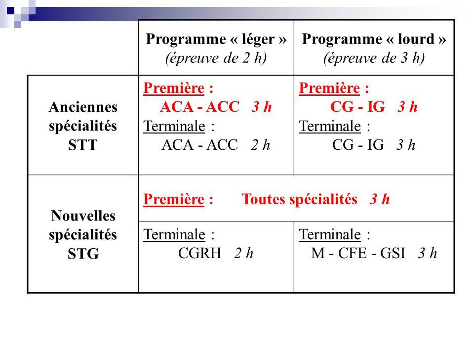 Programme « léger » (épreuve de 2 h) Programme « lourd » (épreuve de 3 h) Anciennes spécialités STT Première : ACA - ACC 3 h Terminale : ACA - ACC 2 h Première : CG - IG 3 h Terminale : CG - IG 3 h Nouvelles spécialités STG Première : Toutes spécialités 3 h Terminale : CGRH 2 h Terminale : M - CFE - GSI 3 h