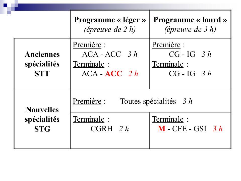 Programme « léger » (épreuve de 2 h) Programme « lourd » (épreuve de 3 h) Anciennes spécialités STT Première : ACA - ACC 3 h Terminale : ACA - ACC 2 h coef.
