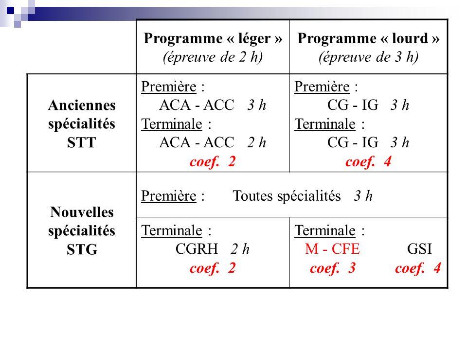 Programme « léger » (épreuve de 2 h) Programme « lourd » (épreuve de 3 h) Anciennes spécialités STT Première : ACA - ACC 3 h Terminale : ACA - ACC 2 h