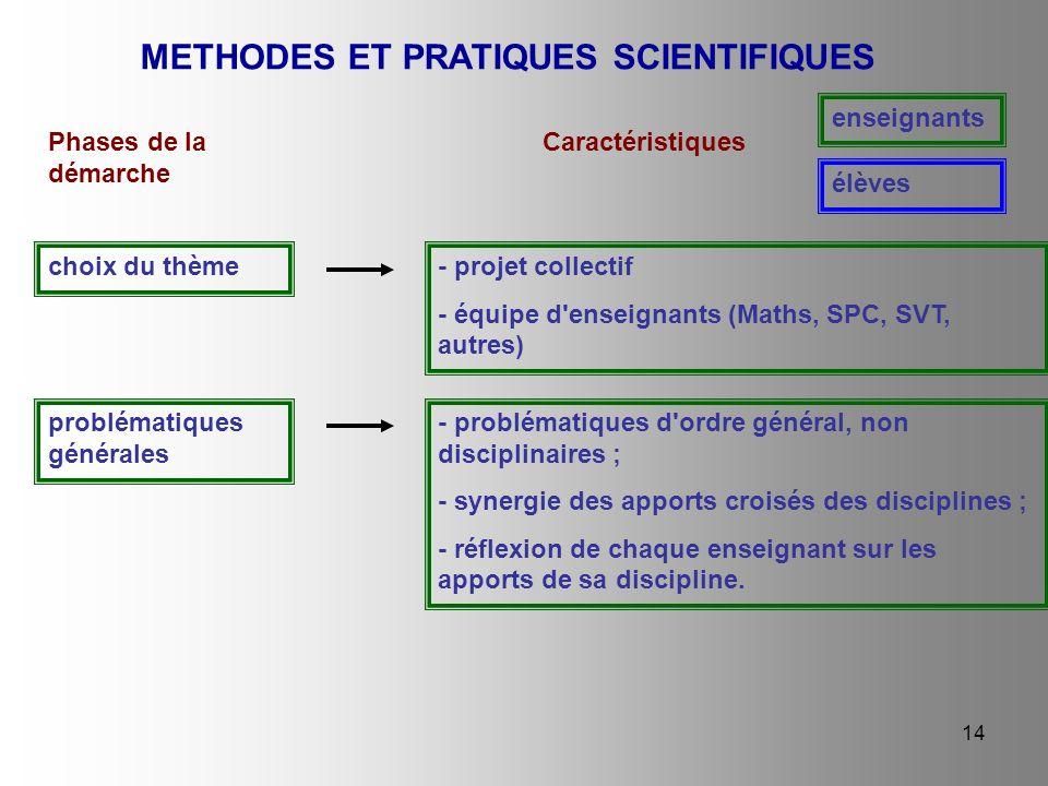 14 METHODES ET PRATIQUES SCIENTIFIQUES Phases de la démarche Caractéristiques enseignants élèves - projet collectif - équipe d'enseignants (Maths, SPC