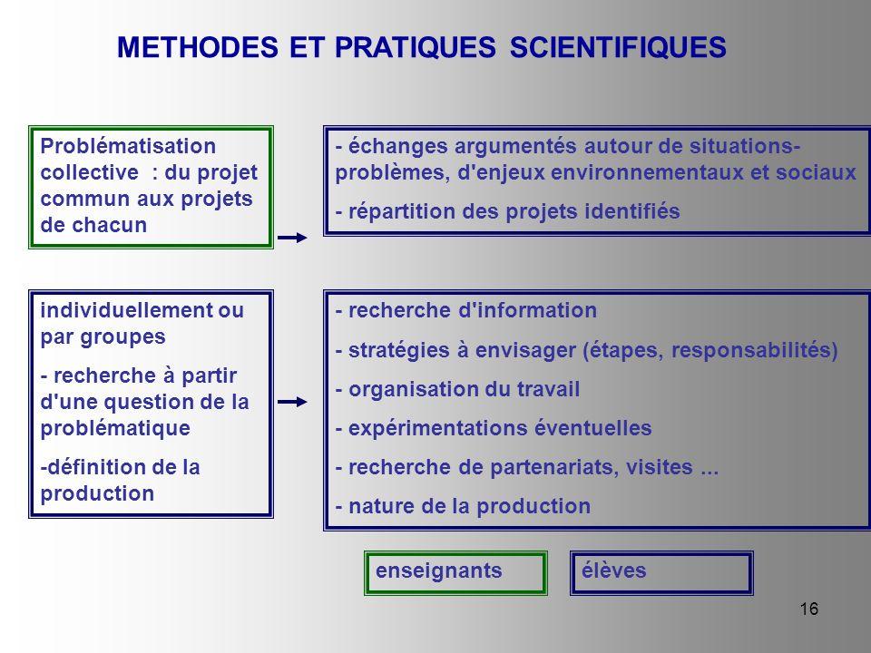 16 - recherche d'information - stratégies à envisager (étapes, responsabilités) - organisation du travail - expérimentations éventuelles - recherche d