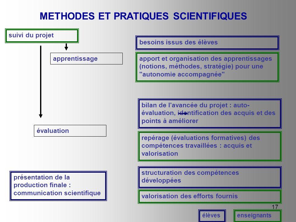 17 suivi du projet repérage (évaluations formatives) des compétences travaillées : acquis et valorisation apport et organisation des apprentissages (n