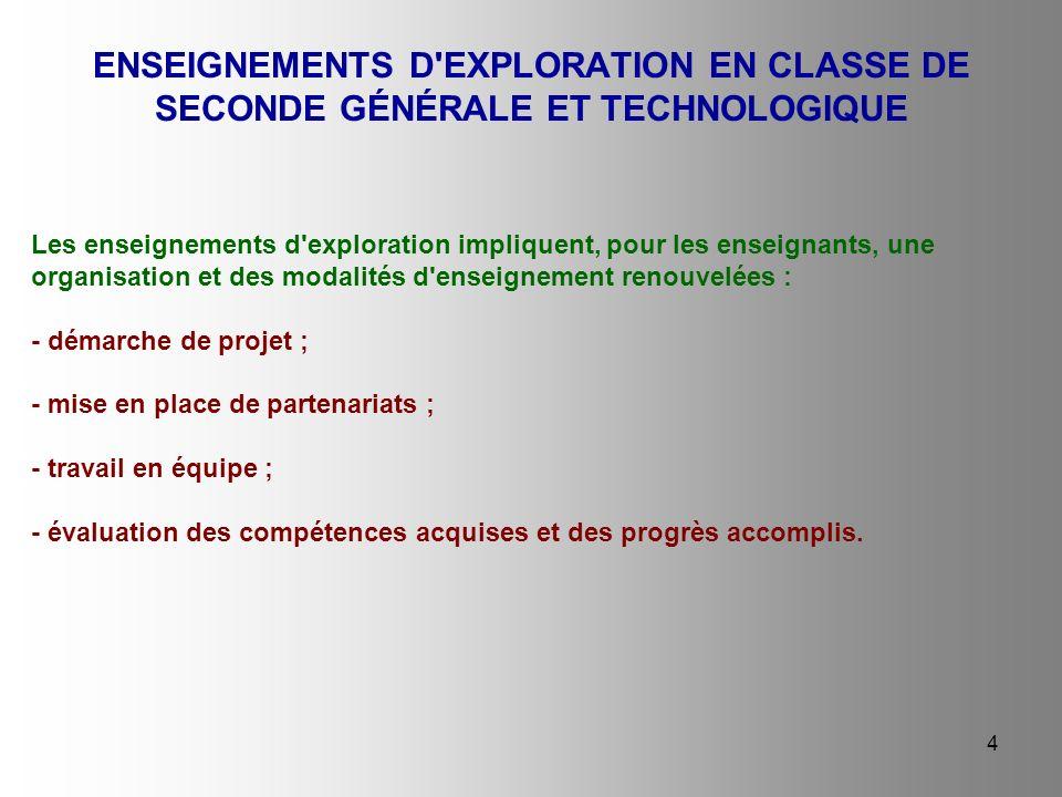 4 ENSEIGNEMENTS D'EXPLORATION EN CLASSE DE SECONDE GÉNÉRALE ET TECHNOLOGIQUE Les enseignements d'exploration impliquent, pour les enseignants, une org