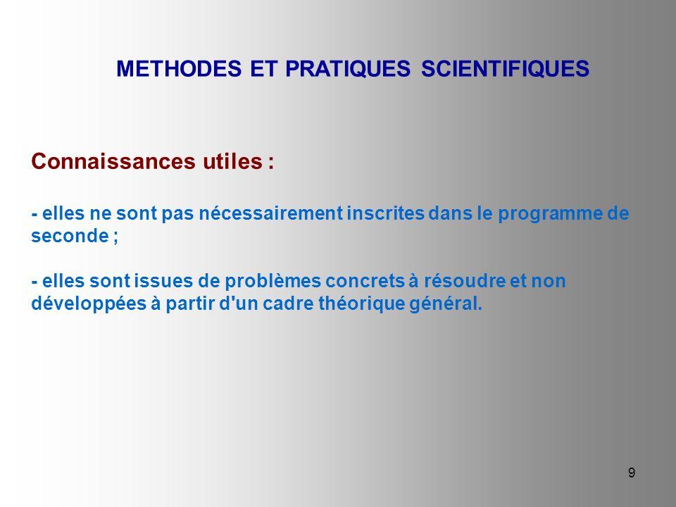 9 Connaissances utiles : - elles ne sont pas nécessairement inscrites dans le programme de seconde ; - elles sont issues de problèmes concrets à résou