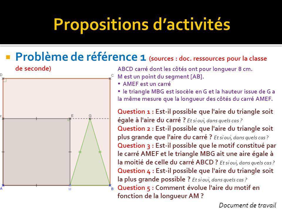 Problème de référence 1 (sources : doc. ressources pour la classe de seconde) Document de travail ABCD carré dont les côtés ont pour longueur 8 cm. M