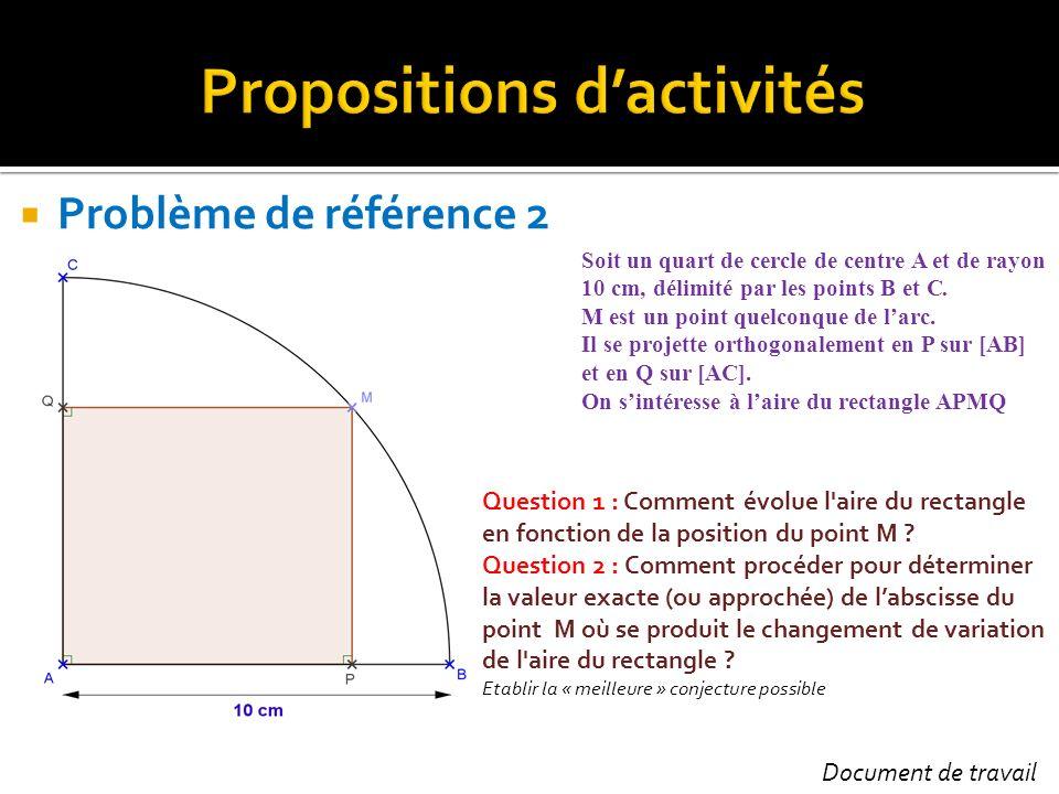 Problème de référence 2 Soit un quart de cercle de centre A et de rayon 10 cm, délimité par les points B et C. M est un point quelconque de larc. Il s