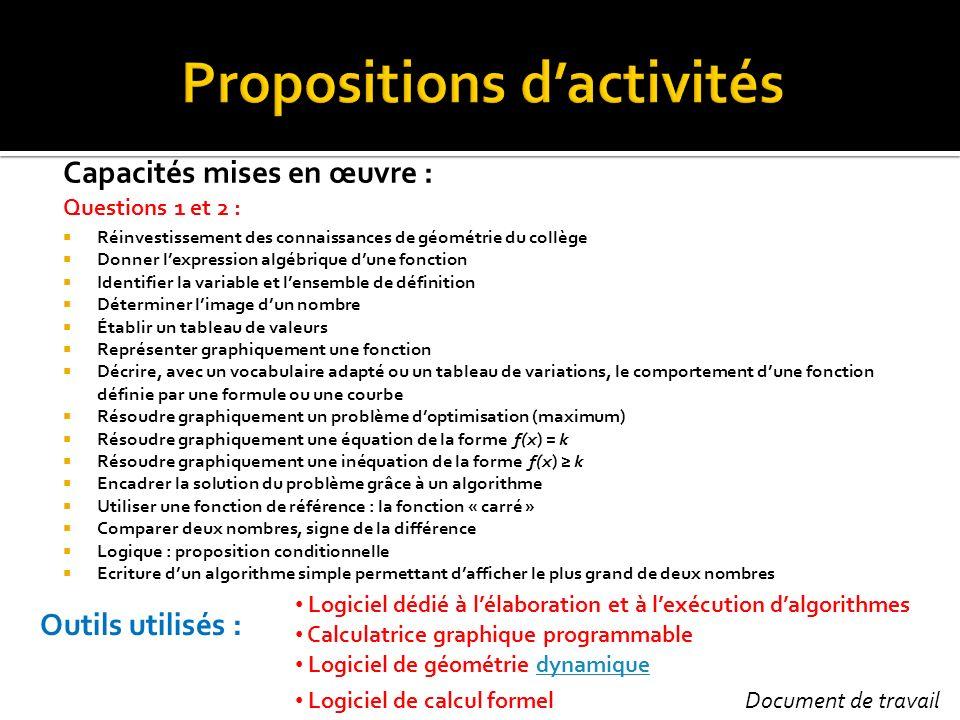 Capacités mises en œuvre : Questions 1 et 2 : Réinvestissement des connaissances de géométrie du collège Donner lexpression algébrique dune fonction I