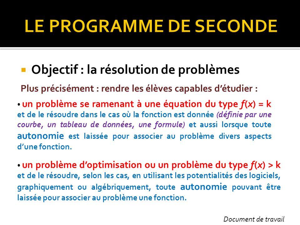 Objectif : la résolution de problèmes Plus précisément : rendre les élèves capables détudier : un problème se ramenant à une équation du type f(x) = k