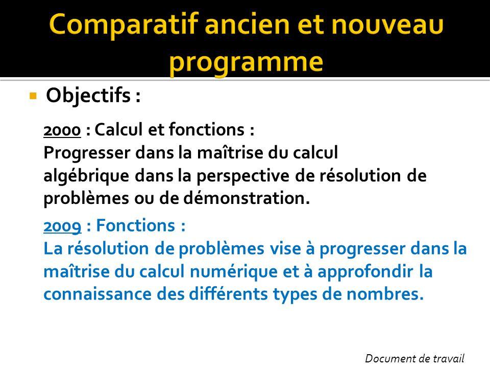 2009 : Fonctions : La résolution de problèmes vise à progresser dans la maîtrise du calcul numérique et à approfondir la connaissance des différents t