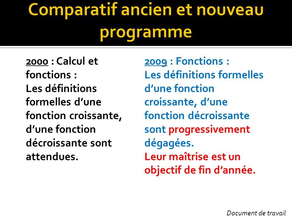 2000 : Calcul et fonctions : Les définitions formelles dune fonction croissante, dune fonction décroissante sont attendues. 2009 : Fonctions : Les déf