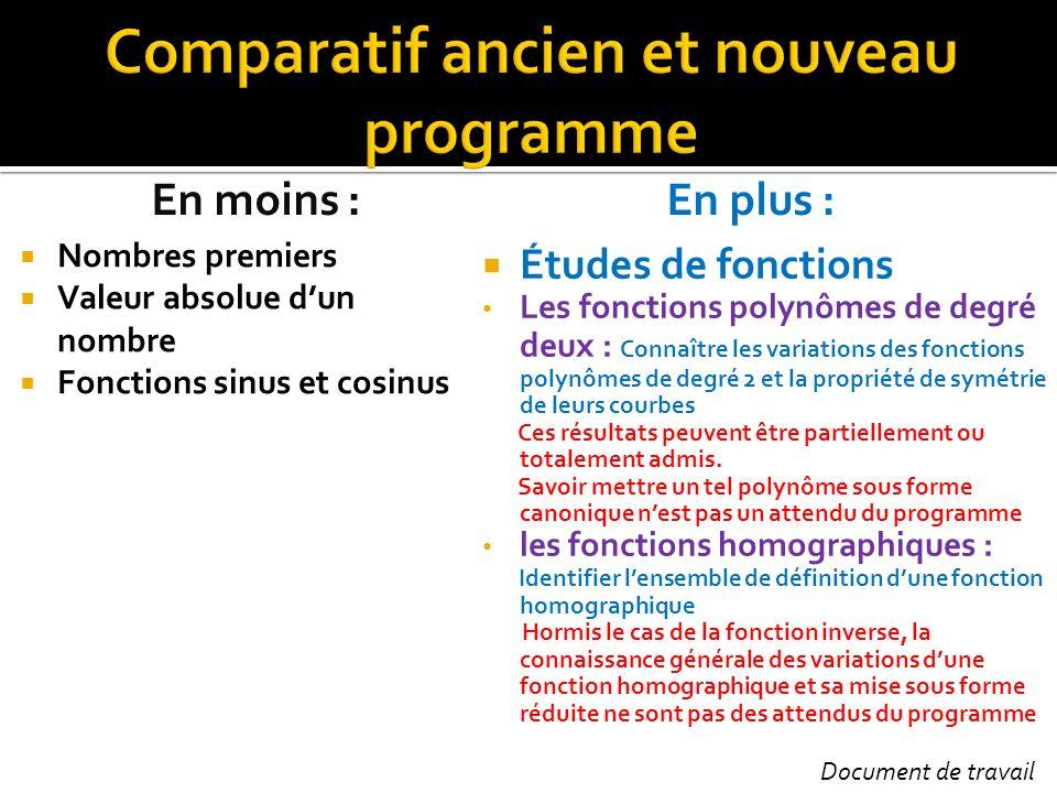 Nombres premiers Valeur absolue dun nombre Fonctions sinus et cosinus Études de fonctions Les fonctions polynômes de degré deux : Connaître les variat