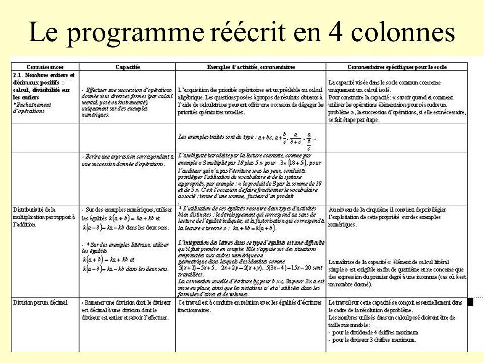 Le programme réécrit en 4 colonnes