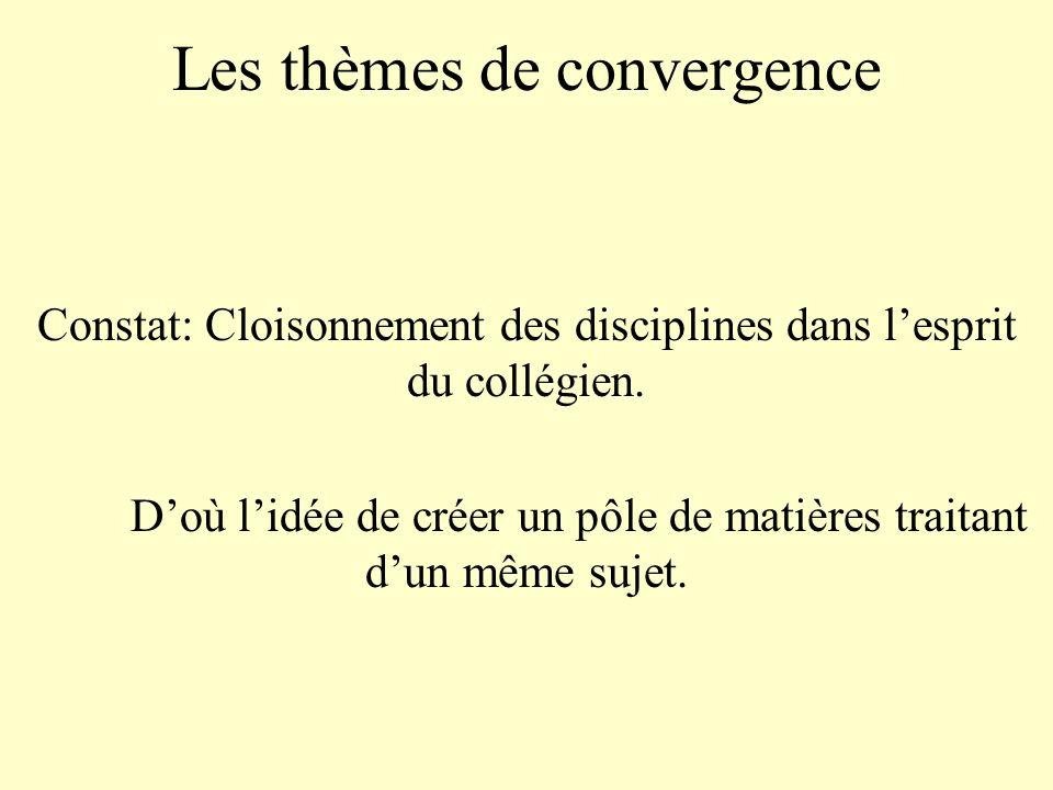 Les thèmes de convergence Constat: Cloisonnement des disciplines dans lesprit du collégien. Doù lidée de créer un pôle de matières traitant dun même s