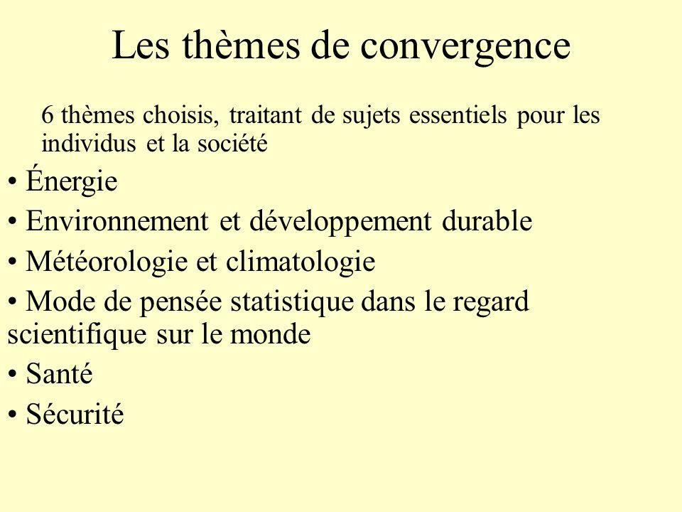 6 thèmes choisis, traitant de sujets essentiels pour les individus et la société Énergie Environnement et développement durable Météorologie et climat