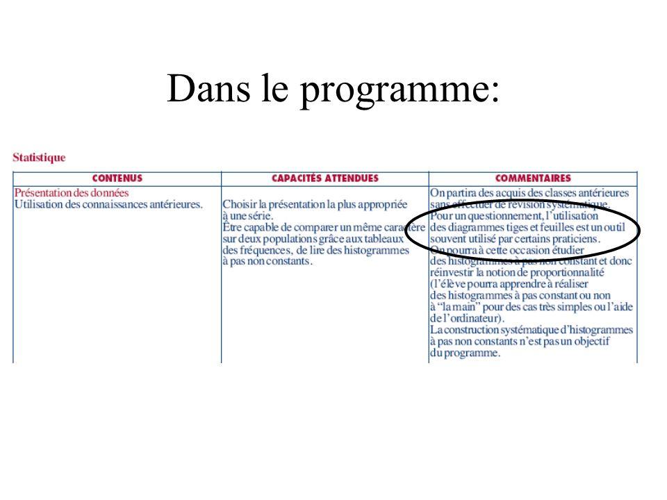 Dans le programme: