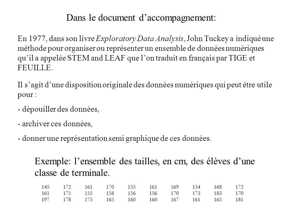 Dans le document daccompagnement: Exemple: lensemble des tailles, en cm, des élèves dune classe de terminale. En 1977, dans son livre Exploratory Data