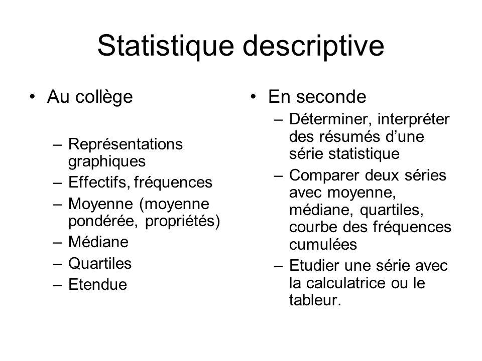 Statistique descriptive Au collège –Représentations graphiques –Effectifs, fréquences –Moyenne (moyenne pondérée, propriétés) –Médiane –Quartiles –Ete