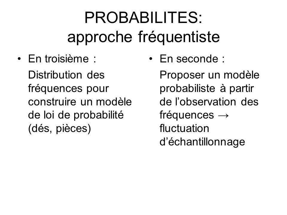 PROBABILITES: approche fréquentiste En troisième : Distribution des fréquences pour construire un modèle de loi de probabilité (dés, pièces) En second