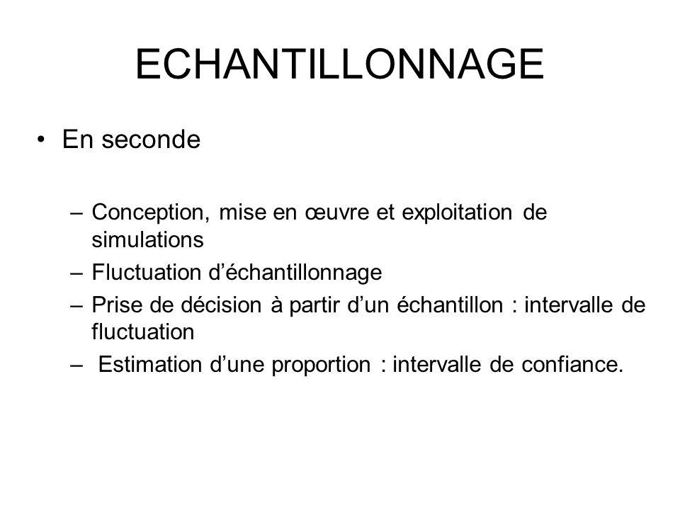 ECHANTILLONNAGE En seconde –Conception, mise en œuvre et exploitation de simulations –Fluctuation déchantillonnage –Prise de décision à partir dun éch