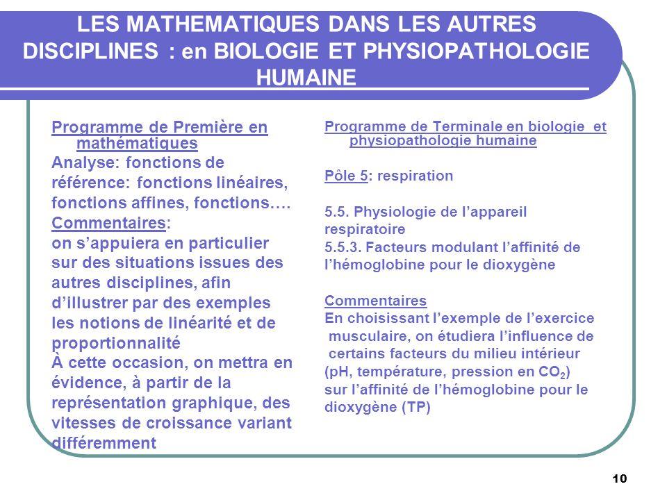 10 LES MATHEMATIQUES DANS LES AUTRES DISCIPLINES : en BIOLOGIE ET PHYSIOPATHOLOGIE HUMAINE Programme de Première en mathématiques Analyse: fonctions d