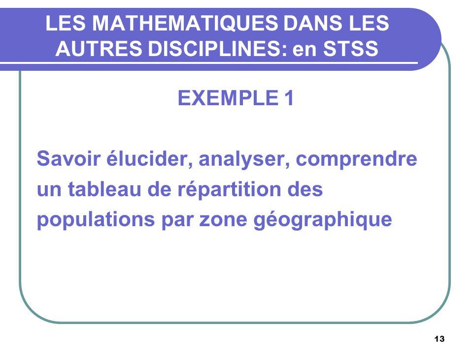 13 LES MATHEMATIQUES DANS LES AUTRES DISCIPLINES: en STSS EXEMPLE 1 Savoir élucider, analyser, comprendre un tableau de répartition des populations par zone géographique