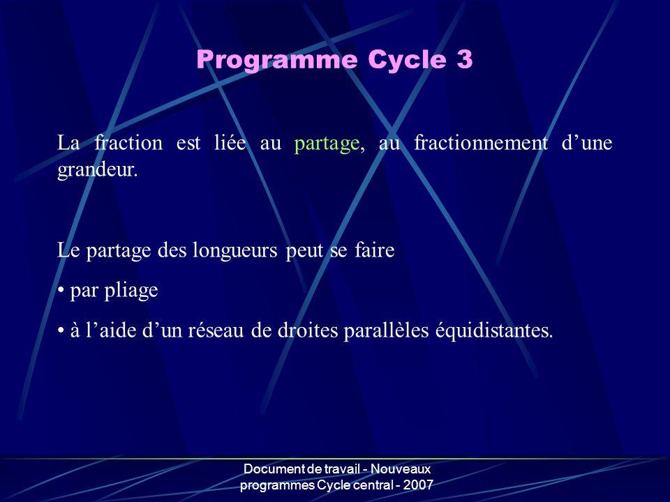 Document de travail - Nouveaux programmes Cycle central - 2007 Programme Cycle 3 La fraction est liée au partage, au fractionnement dune grandeur. Le